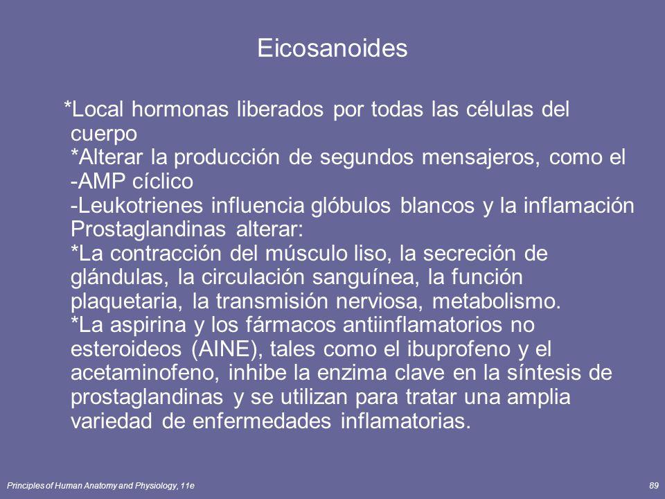 Eicosanoides