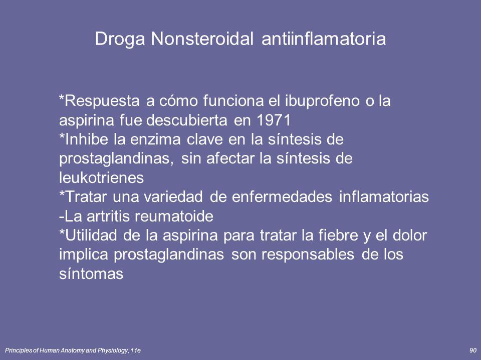Droga Nonsteroidal antiinflamatoria