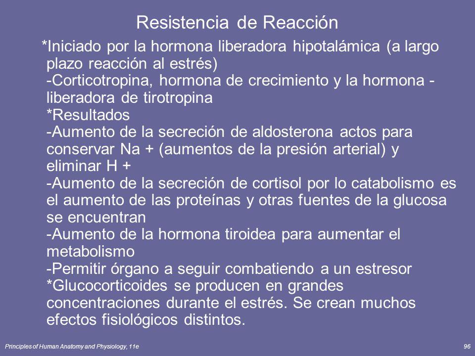 Resistencia de Reacción
