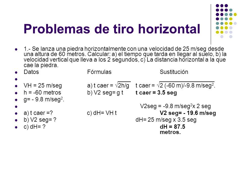 Problemas de tiro horizontal