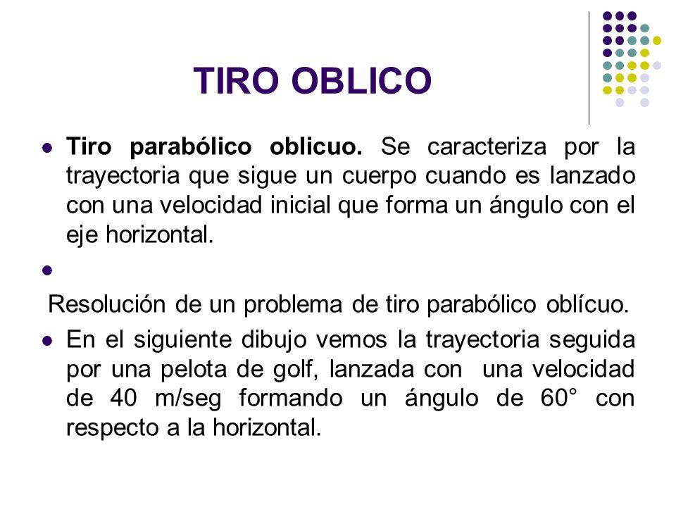 TIRO OBLICO