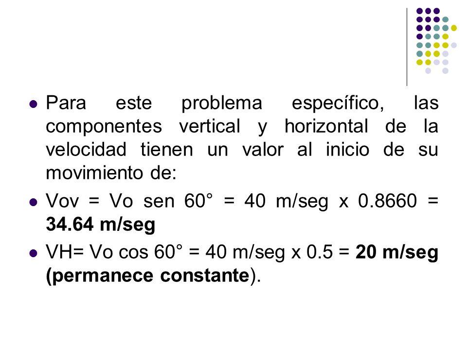 Para este problema específico, las componentes vertical y horizontal de la velocidad tienen un valor al inicio de su movimiento de: