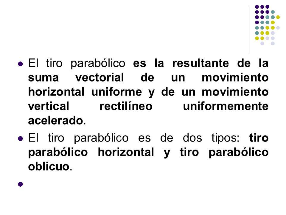 El tiro parabólico es la resultante de la suma vectorial de un movimiento horizontal uniforme y de un movimiento vertical rectilíneo uniformemente acelerado.