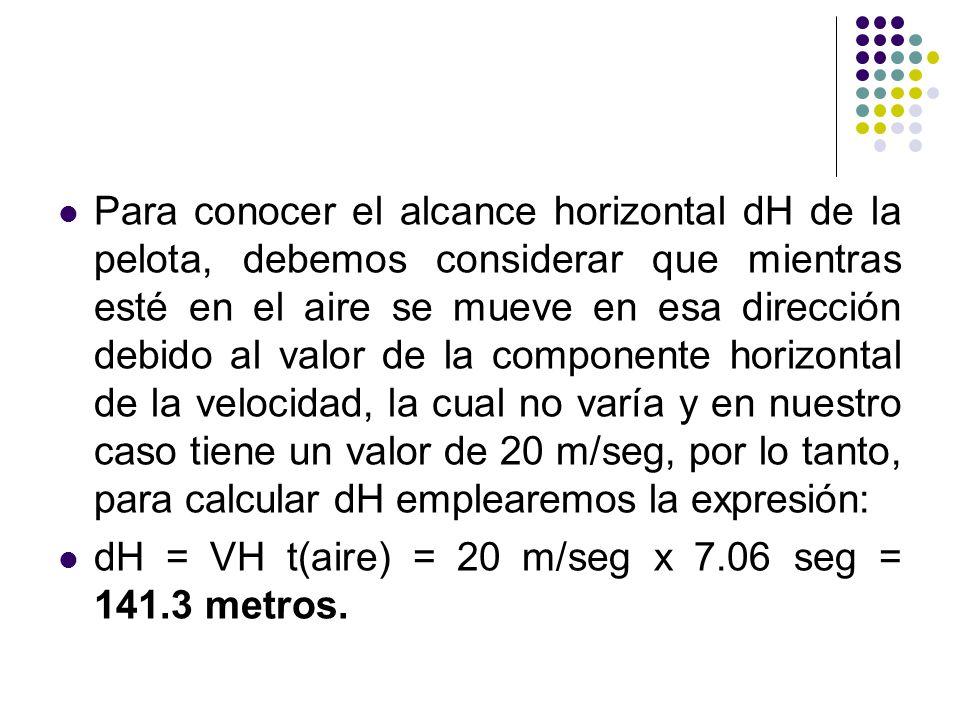 Para conocer el alcance horizontal dH de la pelota, debemos considerar que mientras esté en el aire se mueve en esa dirección debido al valor de la componente horizontal de la velocidad, la cual no varía y en nuestro caso tiene un valor de 20 m/seg, por lo tanto, para calcular dH emplearemos la expresión: