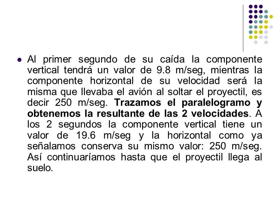 Al primer segundo de su caída la componente vertical tendrá un valor de 9.8 m/seg, mientras la componente horizontal de su velocidad será la misma que llevaba el avión al soltar el proyectil, es decir 250 m/seg.