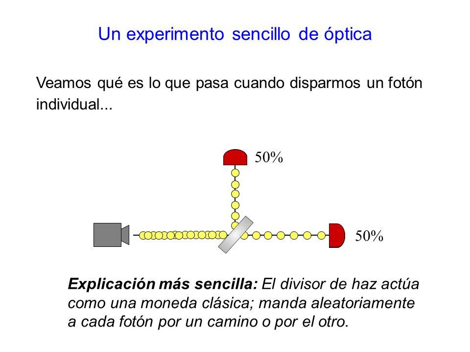 Un experimento sencillo de óptica