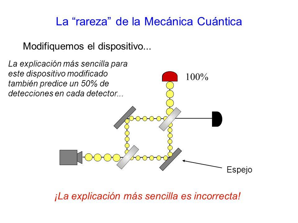 La rareza de la Mecánica Cuántica
