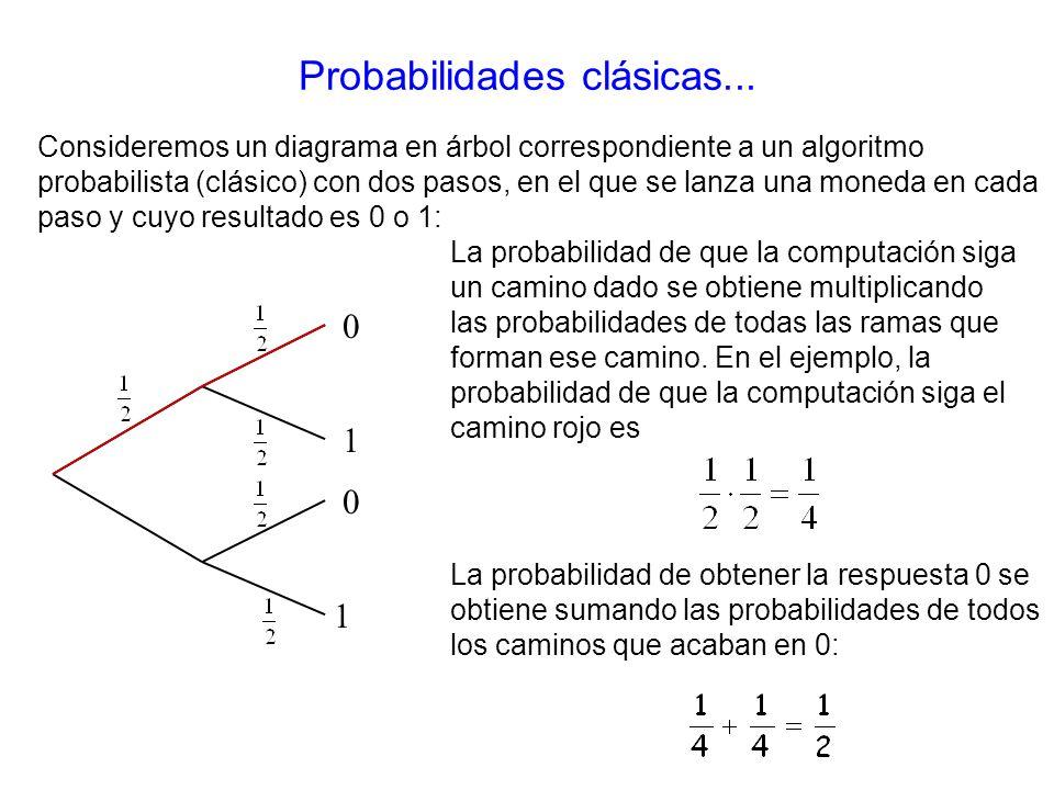 Probabilidades clásicas...