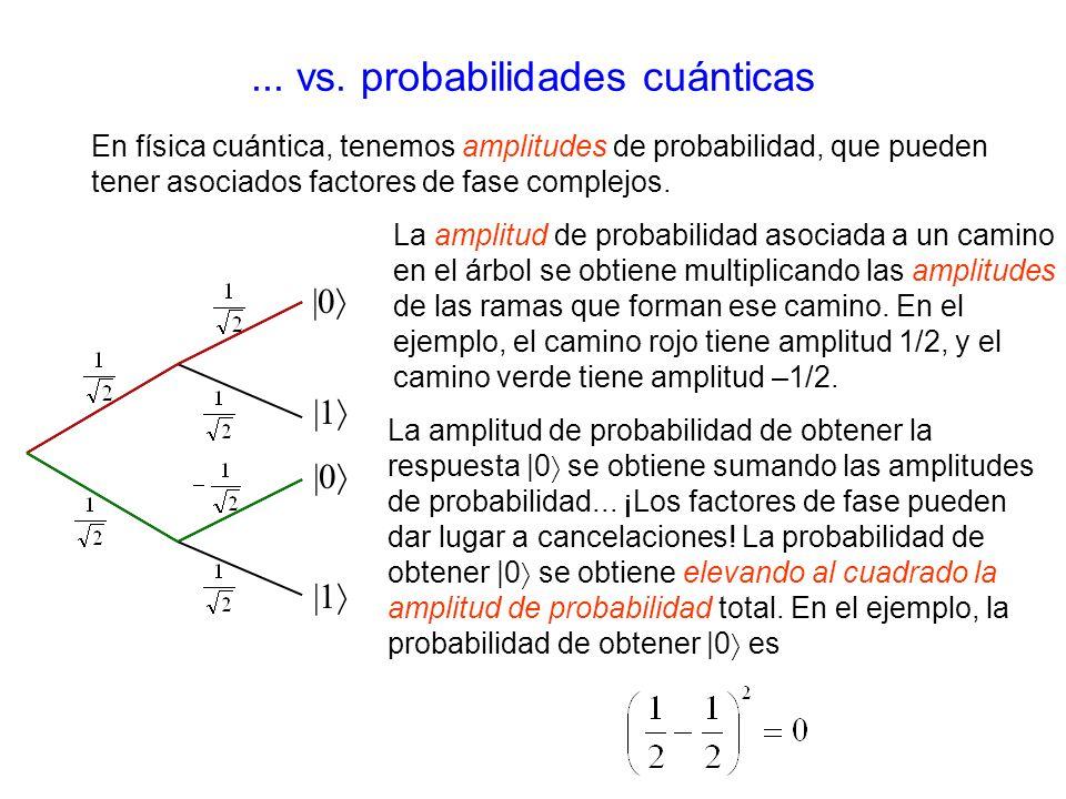 ... vs. probabilidades cuánticas