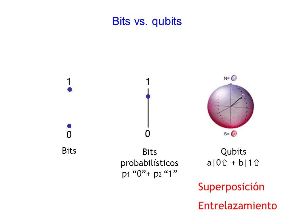 Bits probabilísticos p1 0 + p2 1
