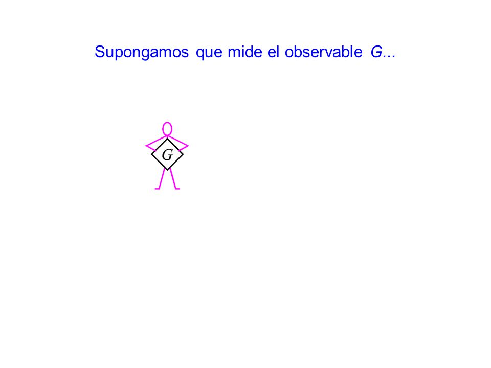 Supongamos que mide el observable G...