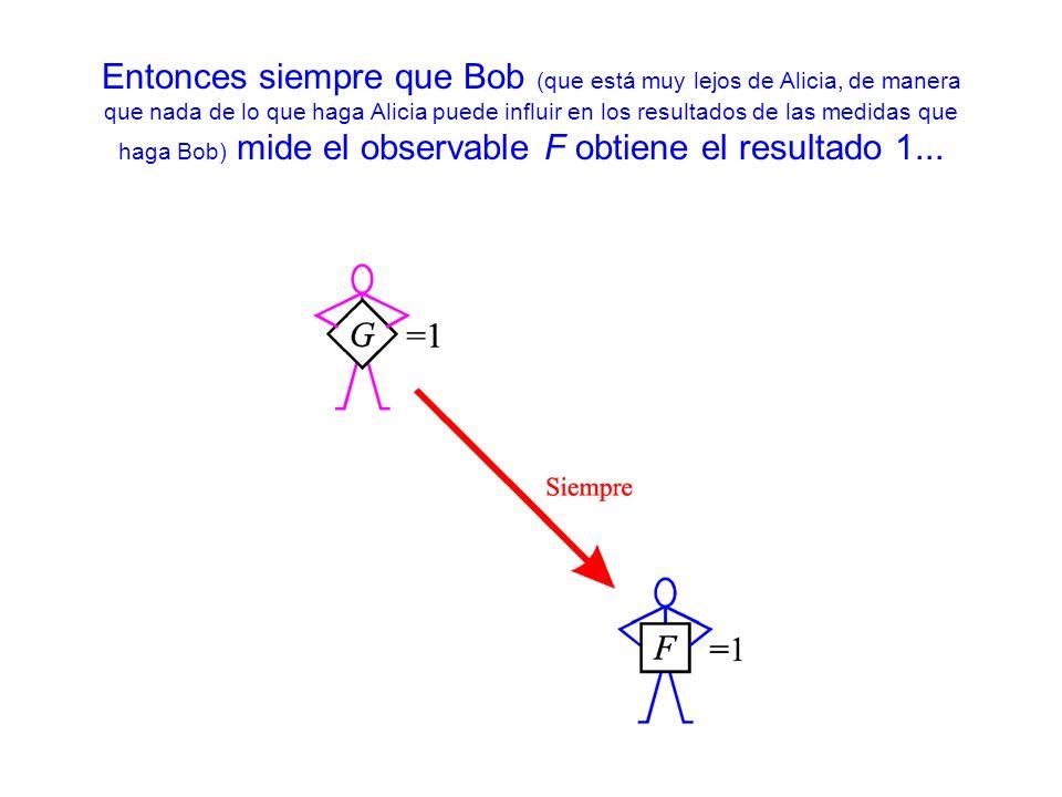 Entonces siempre que Bob (que está muy lejos de Alicia, de manera que nada de lo que haga Alicia puede influir en los resultados de las medidas que haga Bob) mide el observable F obtiene el resultado 1...