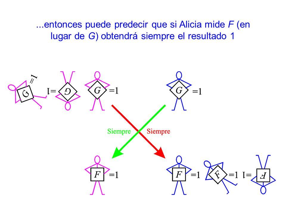 ...entonces puede predecir que si Alicia mide F (en lugar de G) obtendrá siempre el resultado 1
