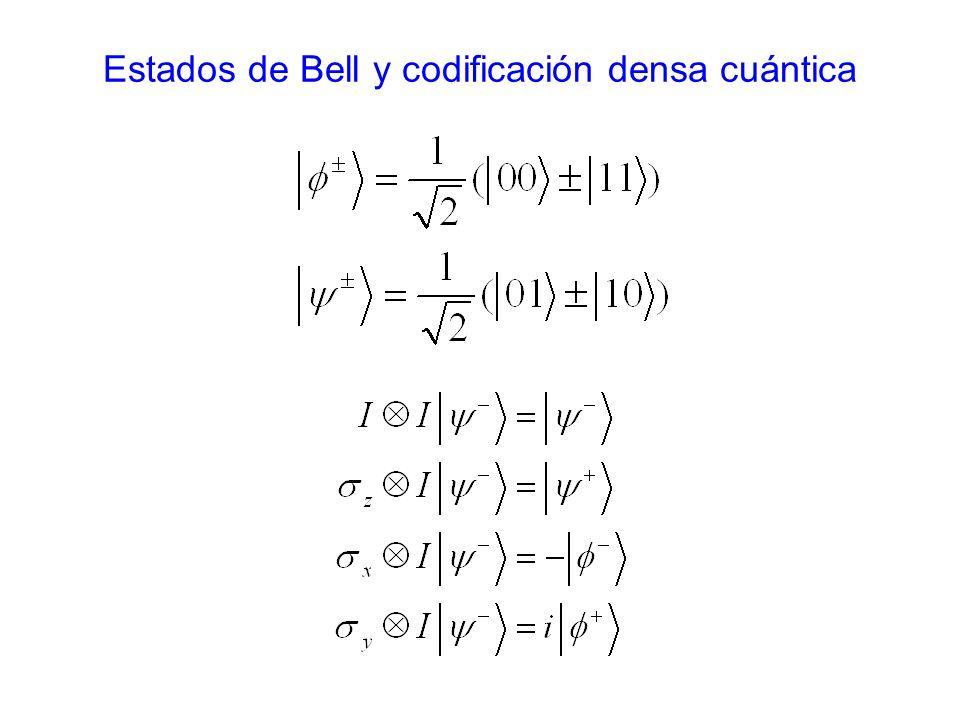 Estados de Bell y codificación densa cuántica