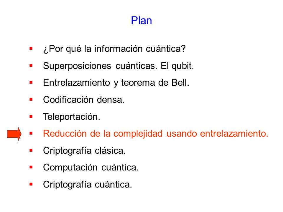 Plan ¿Por qué la información cuántica