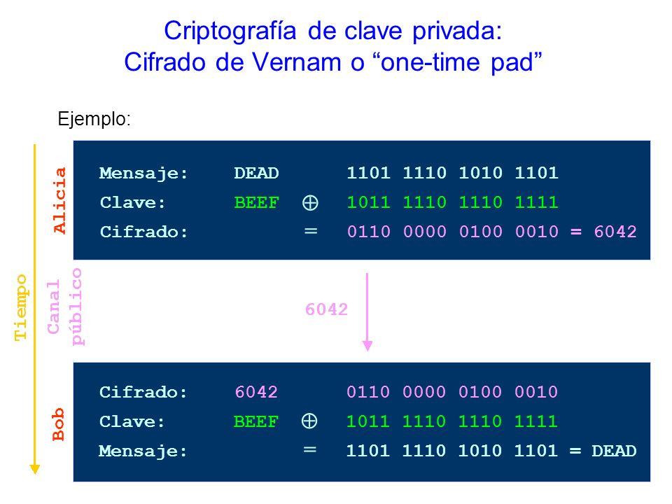 Criptografía de clave privada: Cifrado de Vernam o one-time pad