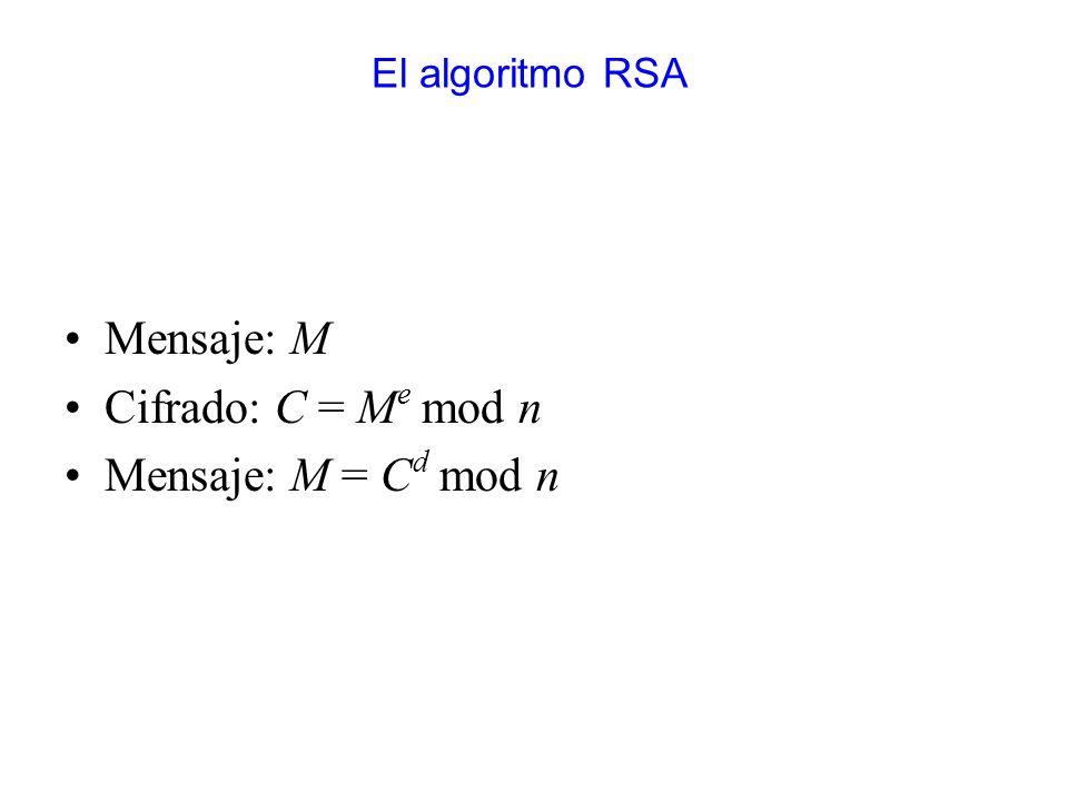 Mensaje: M Cifrado: C = Me mod n Mensaje: M = Cd mod n