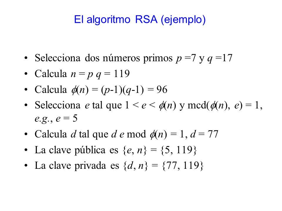 El algoritmo RSA (ejemplo)