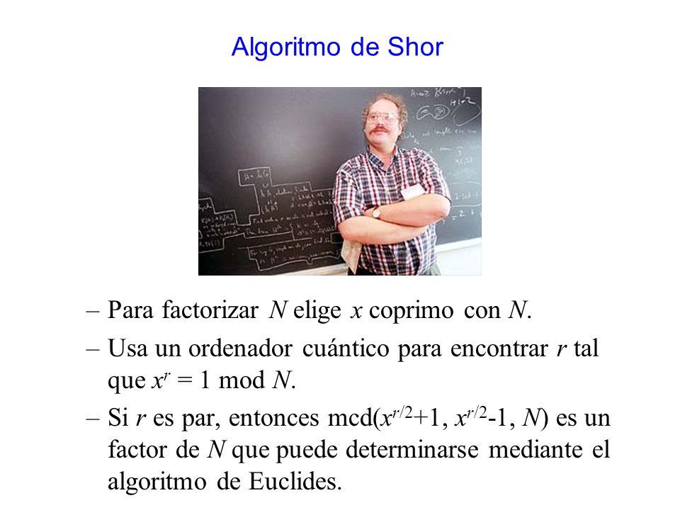 Algoritmo de Shor Para factorizar N elige x coprimo con N. Usa un ordenador cuántico para encontrar r tal que xr = 1 mod N.