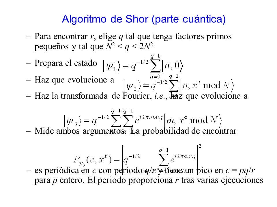 Algoritmo de Shor (parte cuántica)