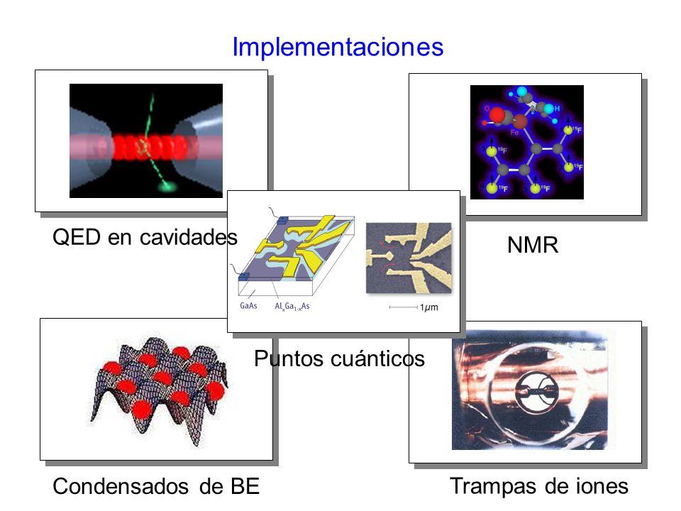 Implementaciones QED en cavidades NMR Puntos cuánticos