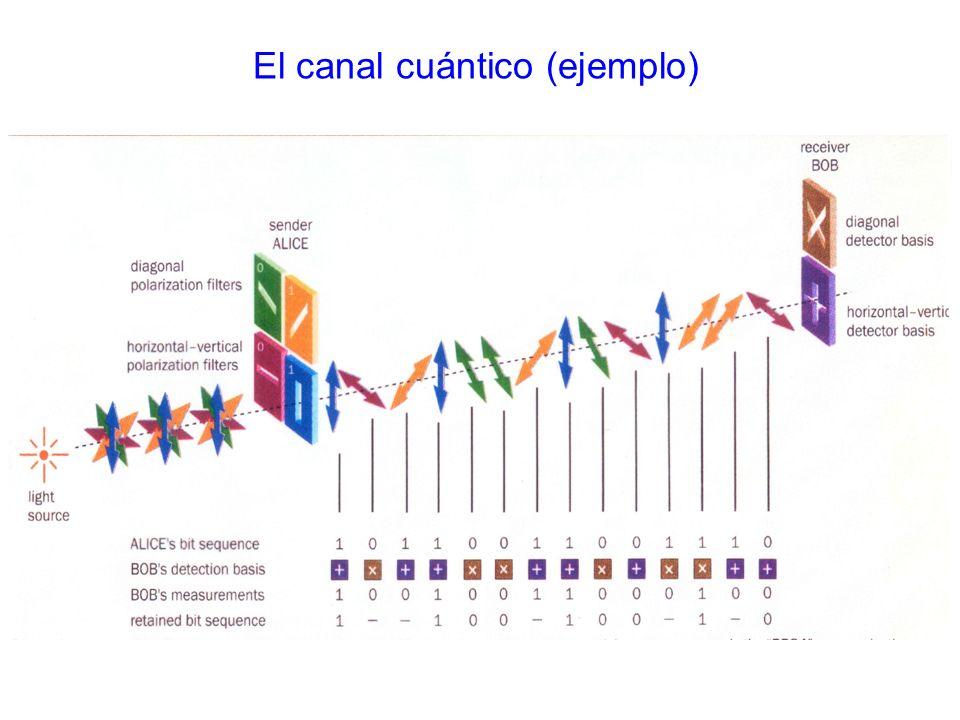 El canal cuántico (ejemplo)