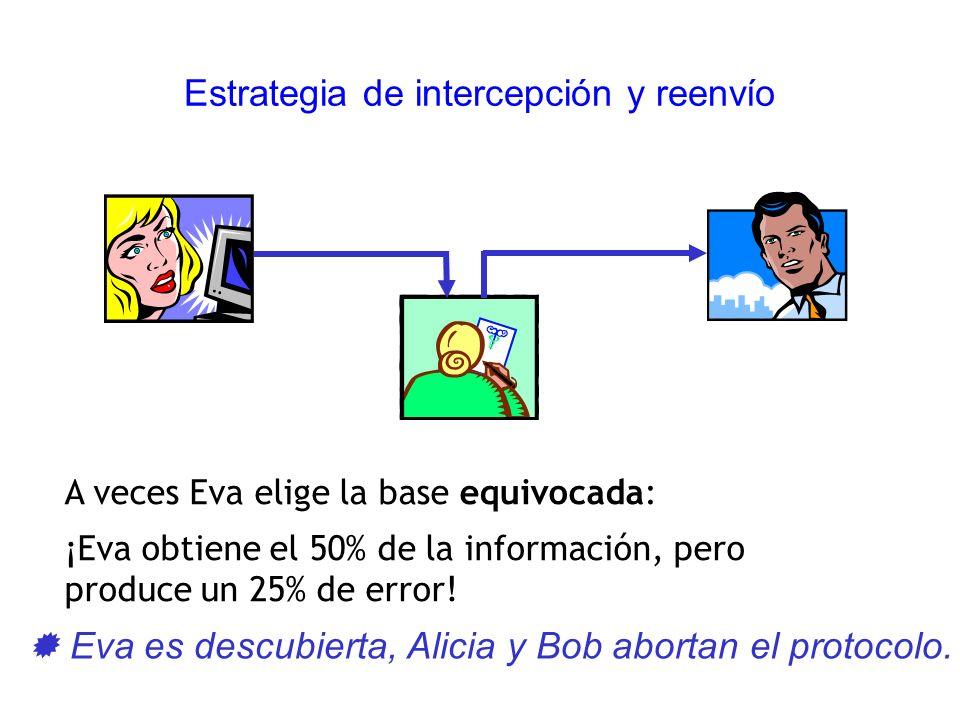 Estrategia de intercepción y reenvío