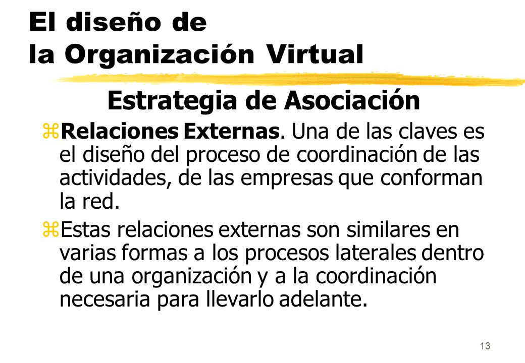 El diseño de la Organización Virtual
