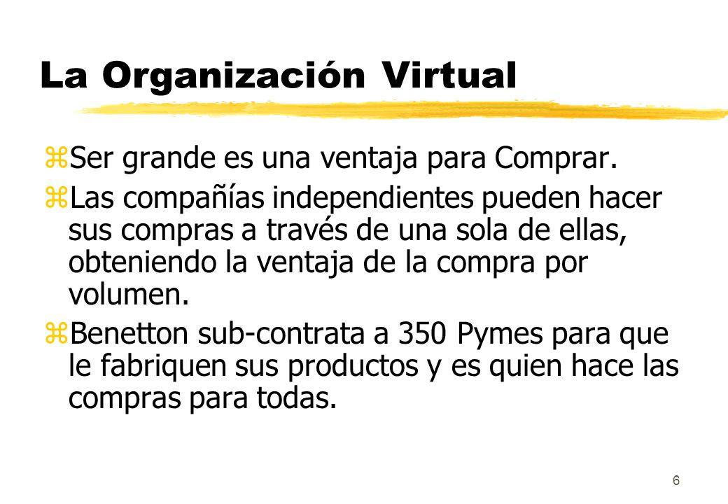 La Organización Virtual