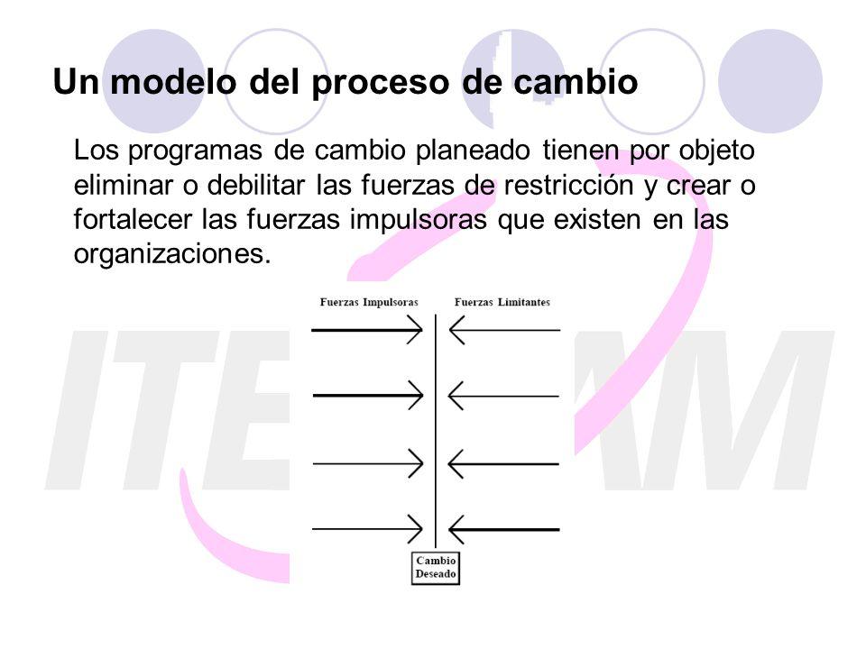 Un modelo del proceso de cambio