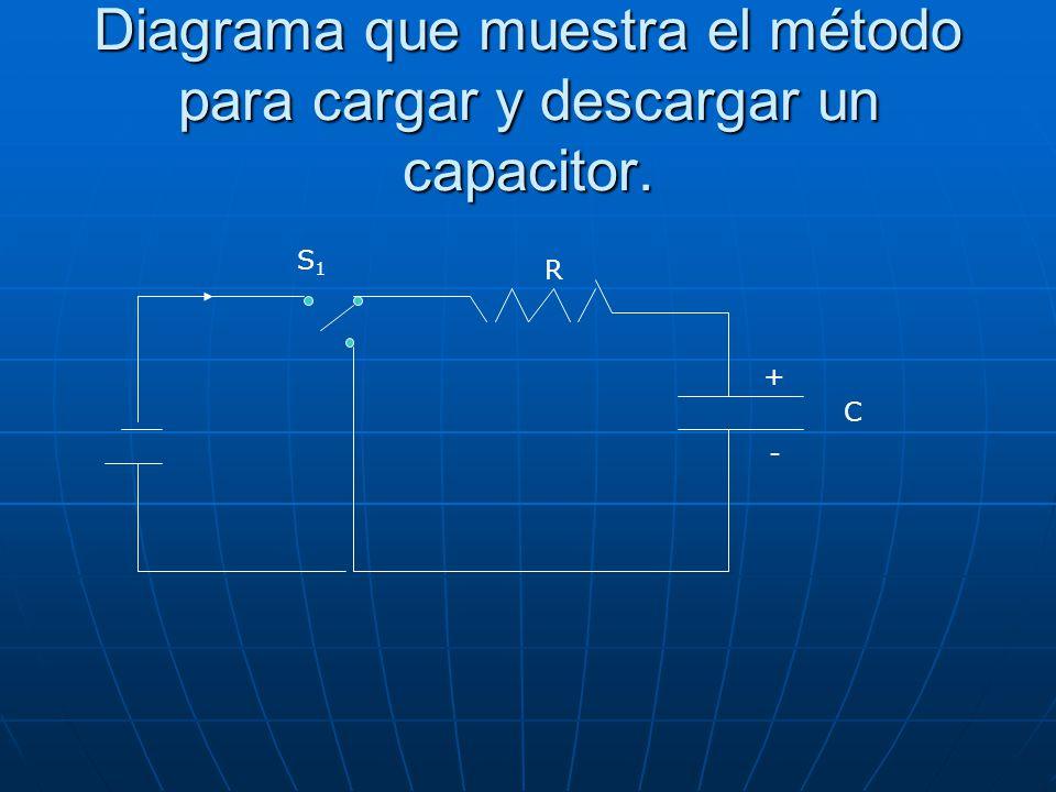Diagrama que muestra el método para cargar y descargar un capacitor.