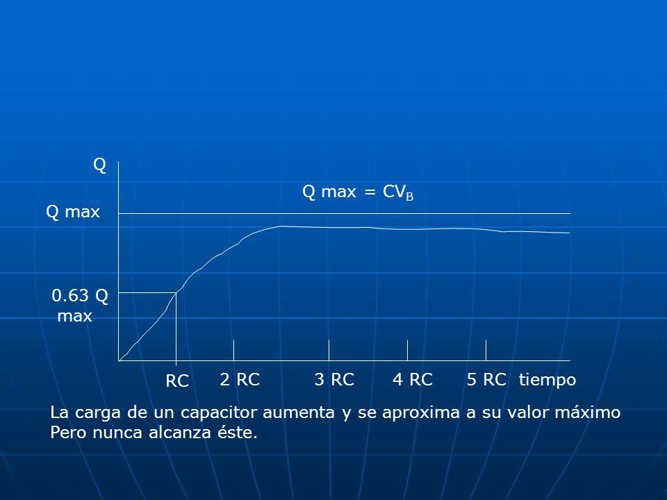 Q Q max = CVB. Q max. 0.63 Q. max. RC. 2 RC. 3 RC. 4 RC. 5 RC. tiempo. La carga de un capacitor aumenta y se aproxima a su valor máximo.