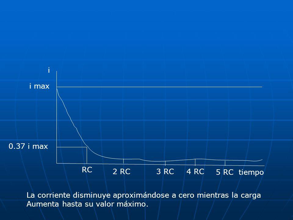 i i max. 0.37 i max. RC. 2 RC. 3 RC. 4 RC. 5 RC. tiempo. La corriente disminuye aproximándose a cero mientras la carga.