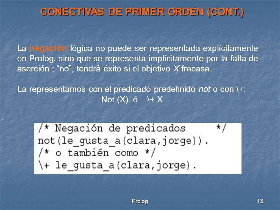 CONECTIVAS DE PRIMER ORDEN (CONT.)