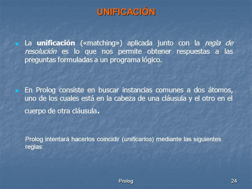 UNIFICACIÓN