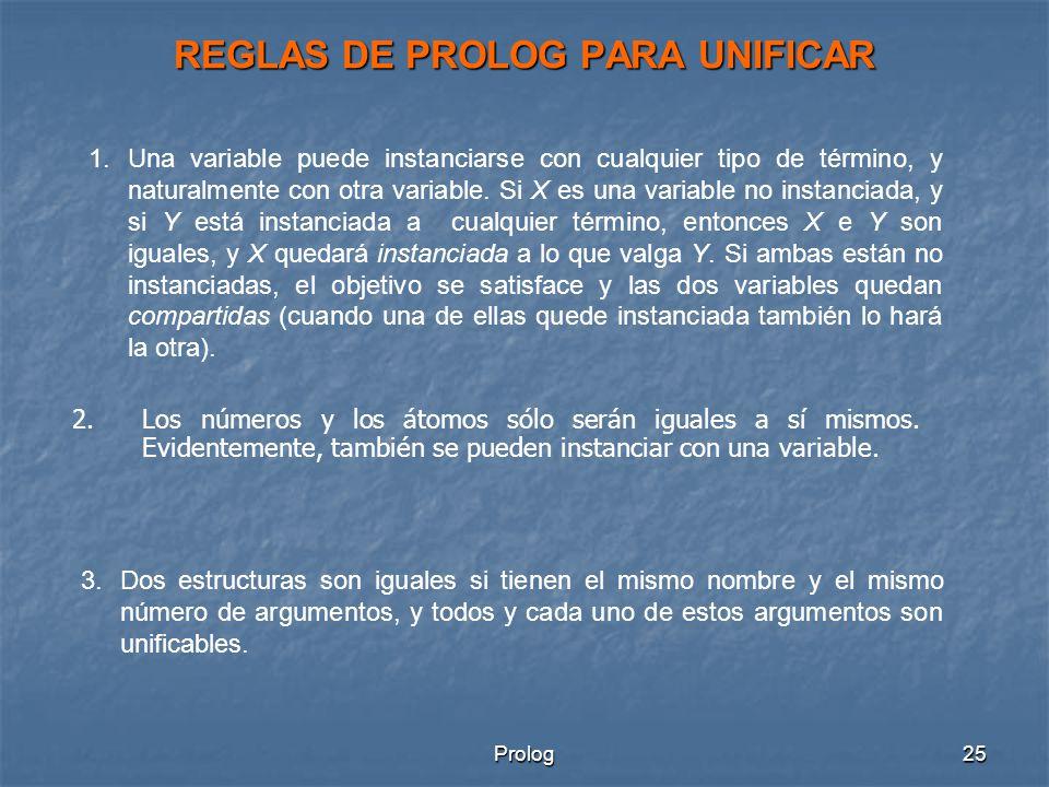 REGLAS DE PROLOG PARA UNIFICAR