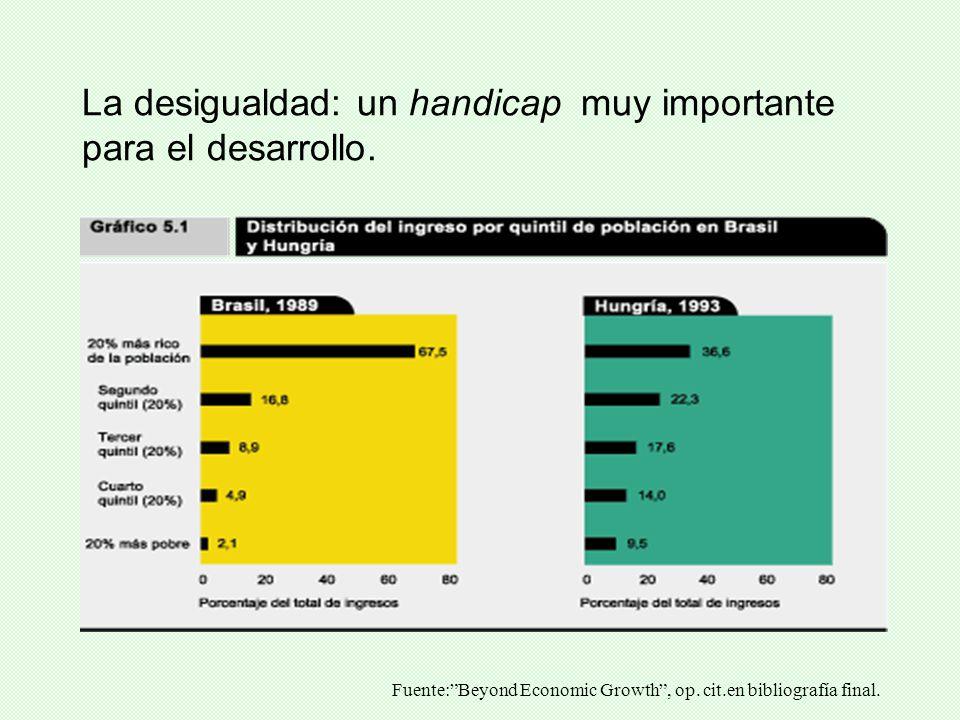 La desigualdad: un handicap muy importante para el desarrollo.