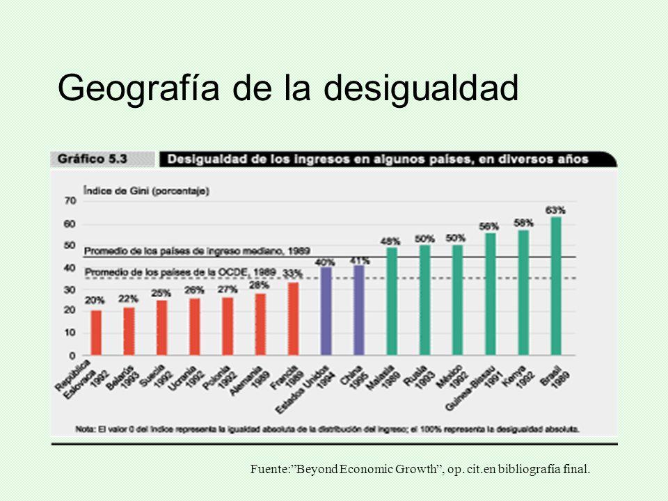 Geografía de la desigualdad