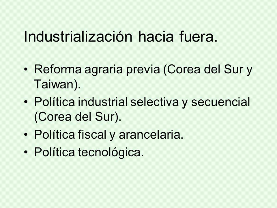 Industrialización hacia fuera.