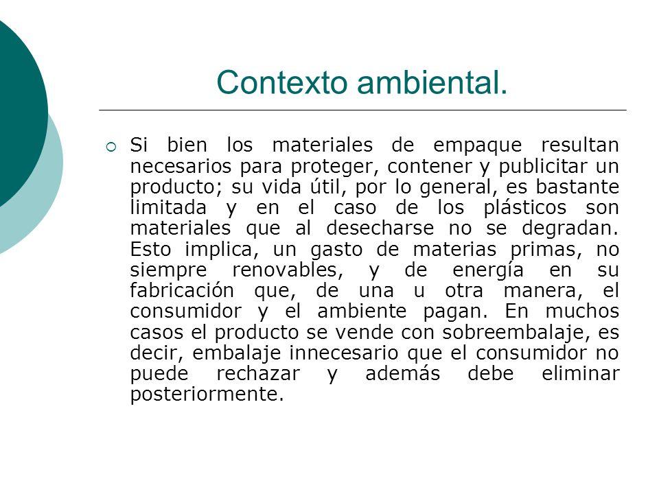 Contexto ambiental.