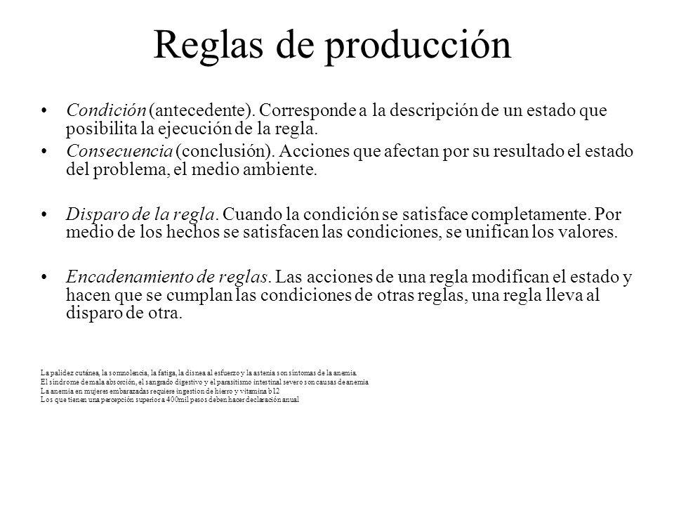 Reglas de producción Condición (antecedente). Corresponde a la descripción de un estado que posibilita la ejecución de la regla.