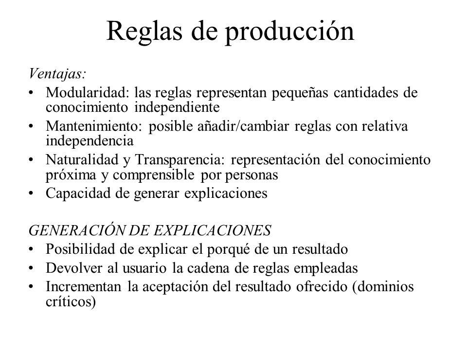 Reglas de producción Ventajas: