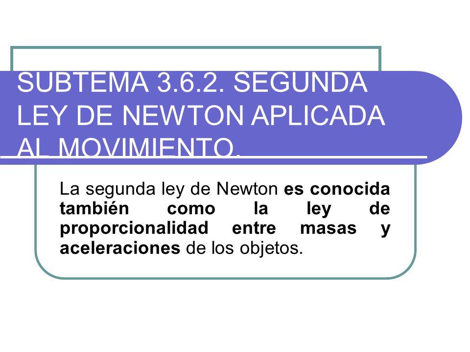 SUBTEMA 3.6.2. SEGUNDA LEY DE NEWTON APLICADA AL MOVIMIENTO.