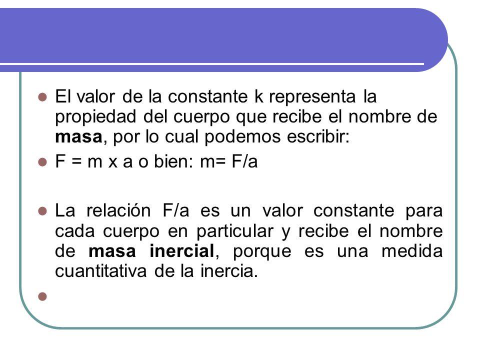El valor de la constante k representa la propiedad del cuerpo que recibe el nombre de masa, por lo cual podemos escribir: