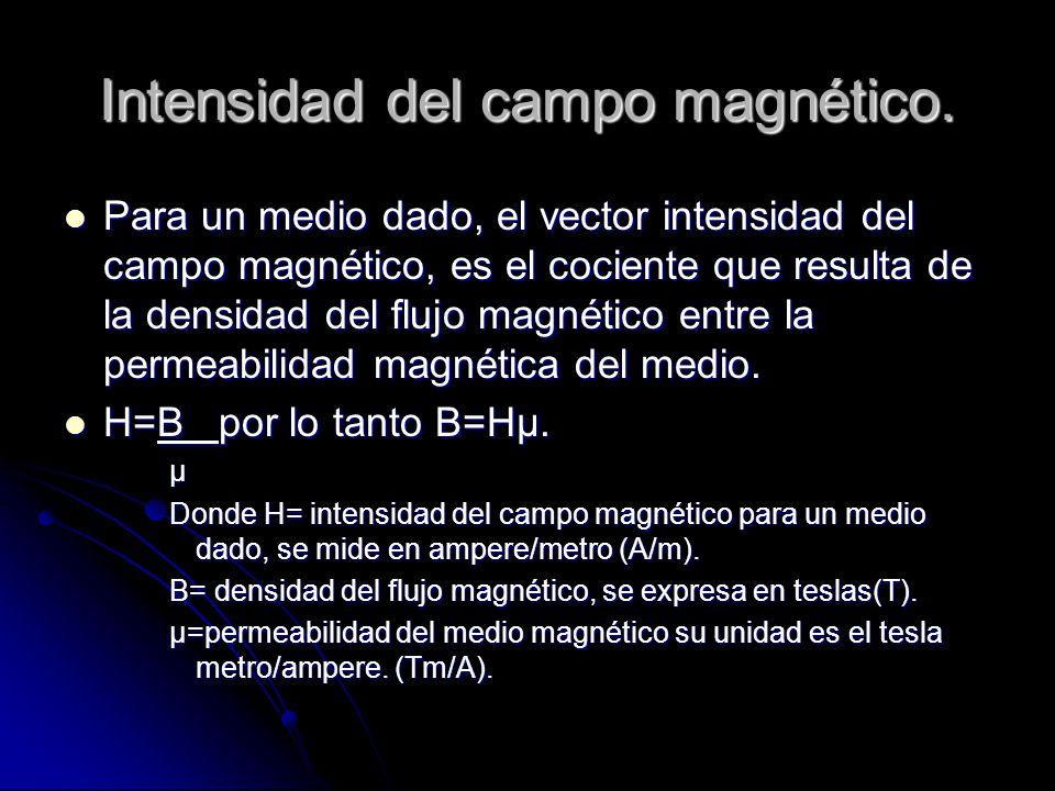 Intensidad del campo magnético.