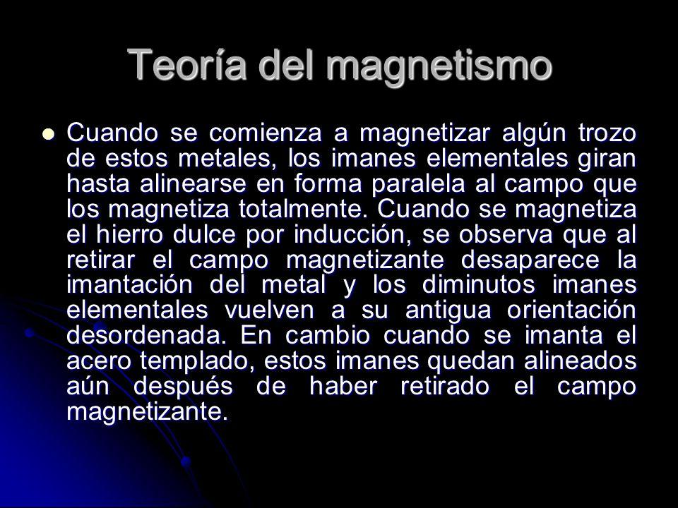 Teoría del magnetismo