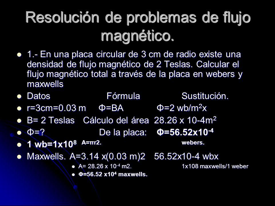 Resolución de problemas de flujo magnético.