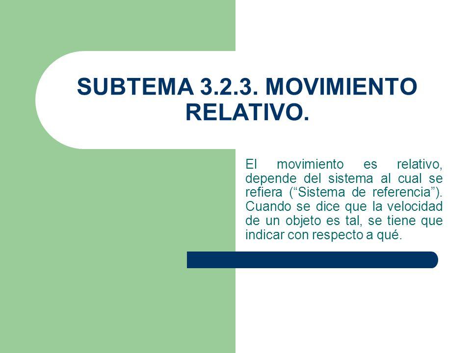 SUBTEMA 3.2.3. MOVIMIENTO RELATIVO.