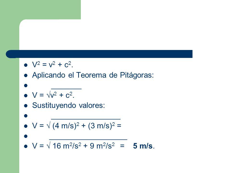 V2 = v2 + c2. Aplicando el Teorema de Pitágoras: _______. V = √v2 + c2. Sustituyendo valores: ________________.