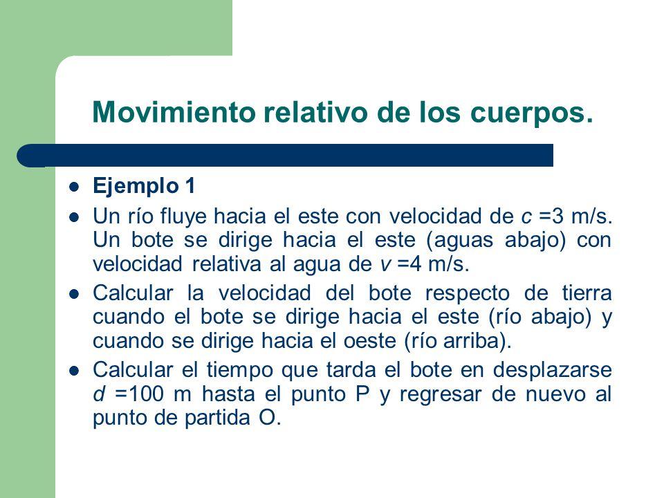 Movimiento relativo de los cuerpos.